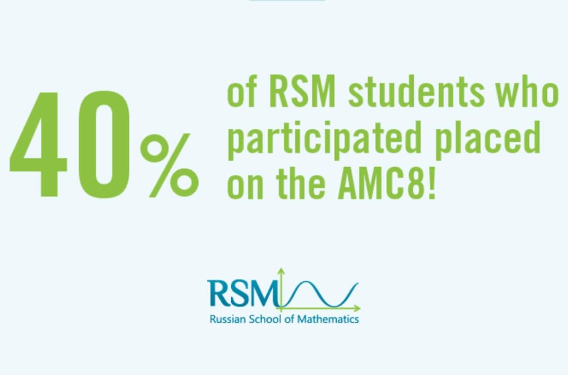 40 percent place on AMC8