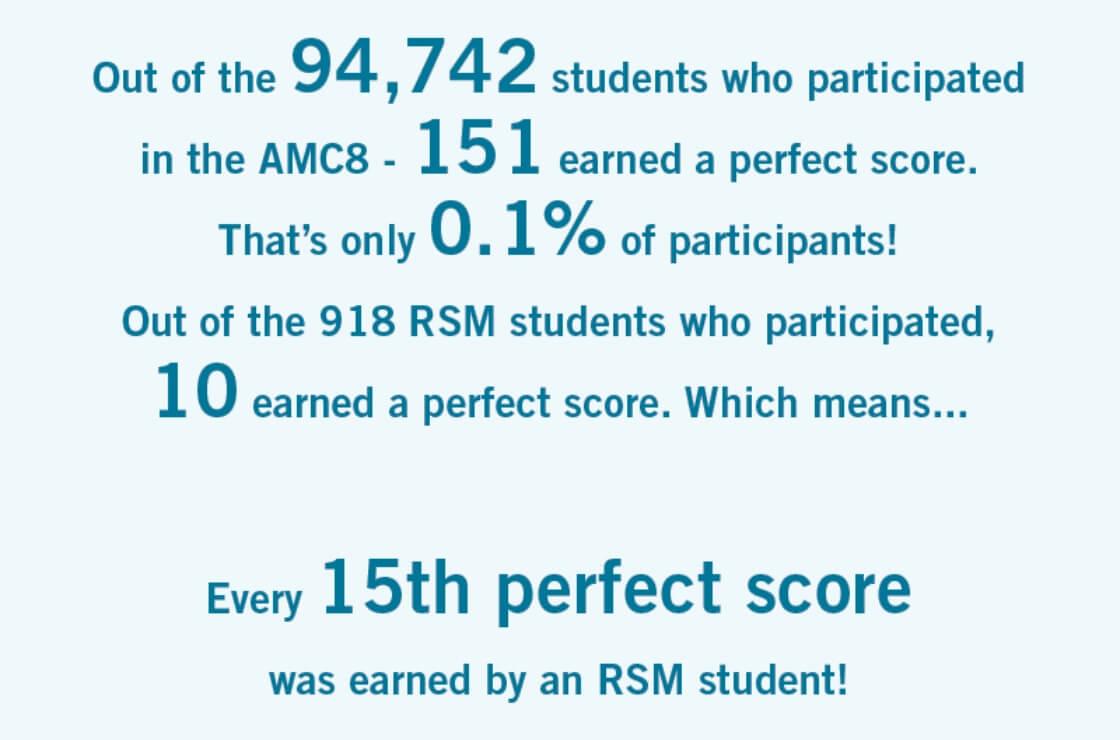 AMC8 perfect score